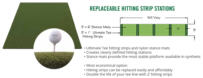 replaceable-hitting-strip-stations